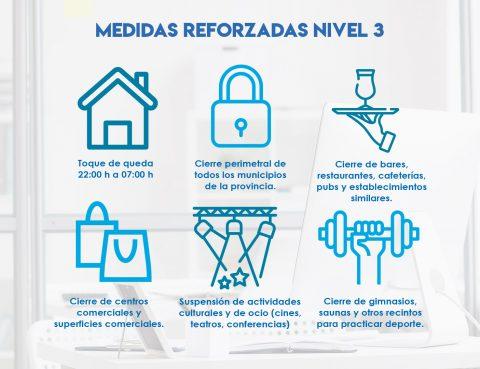 NIVEL 3 REFORZADO CLM